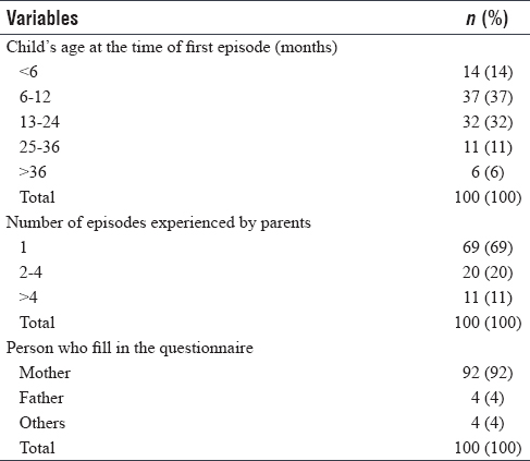 Table 2: Distribution of characteristics of febrile seizure